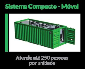 Sistema Compacto - Móvel